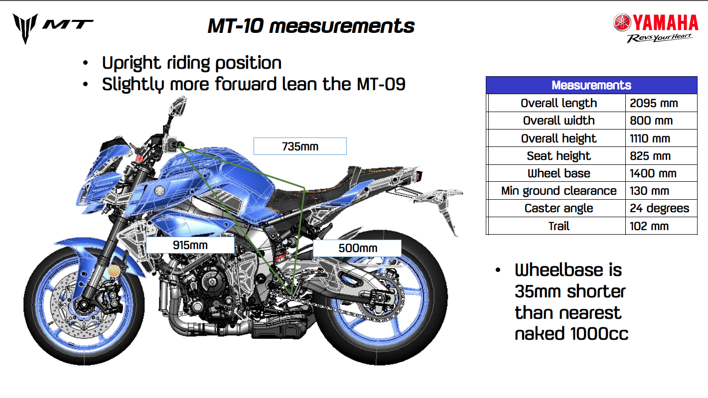 dimensions moto yamaha � id233e dimage de moto