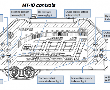 Bike Review MT-10 controls