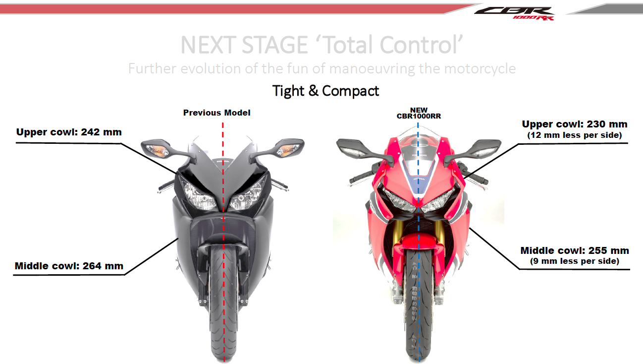 The Fireblade is really small to sit on and does take time to adapt to. On the road I would go for a taller screen and lower the footpegs. Check out the changes above.