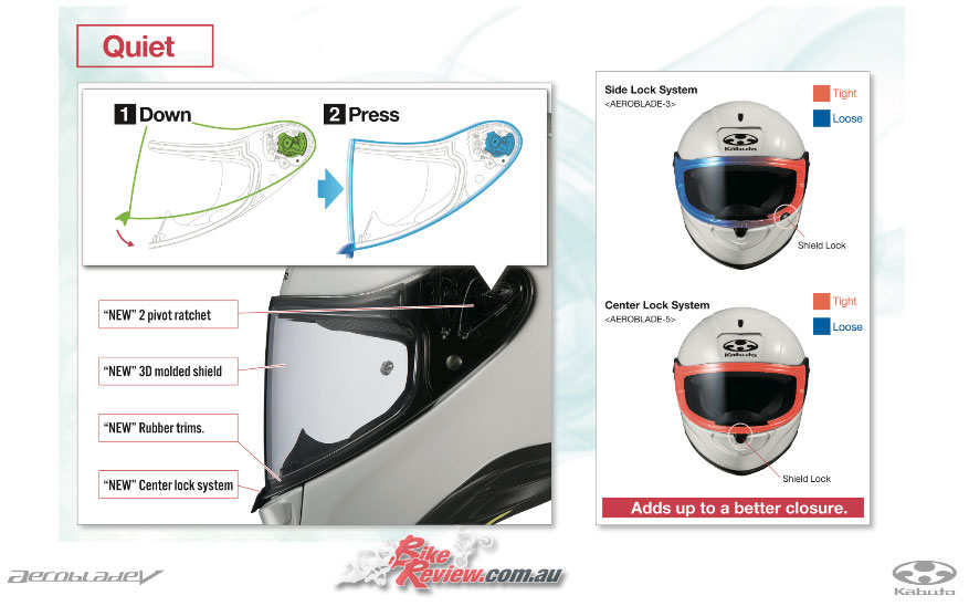 The Aeroblade-5 features a few subtle visor system updates