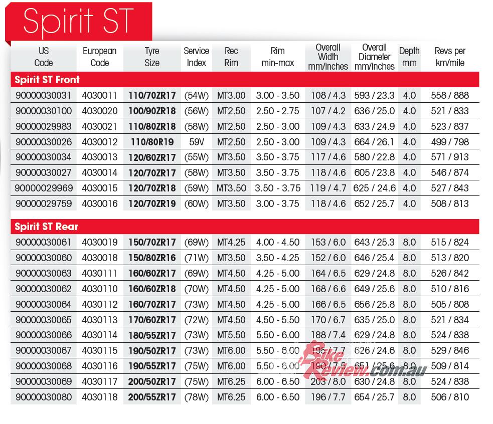 Avon Spirit ST Size Chart BikeReview