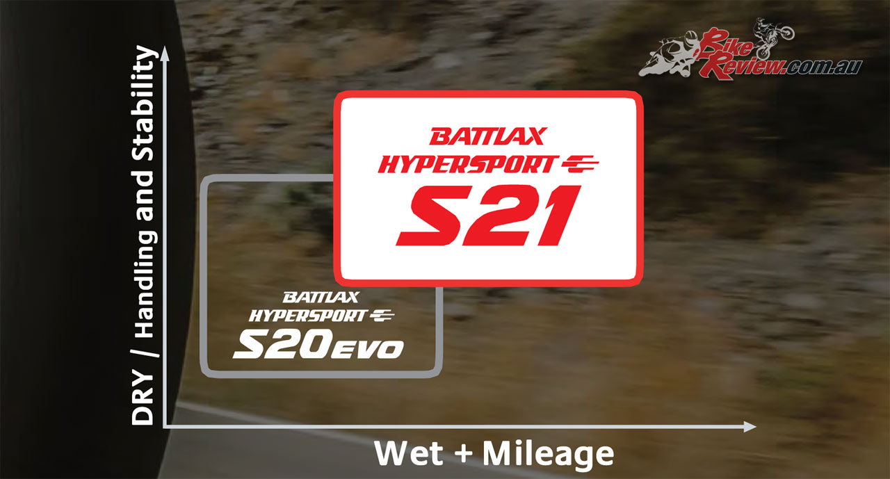 The S21 offers a significant improvement over the older S20 EVO, in mileage, and dry grip
