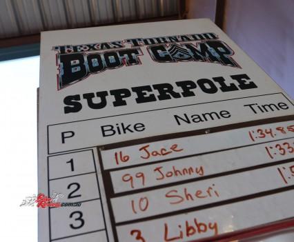Texas-Tornado-Boot-Camp-Bike-Review-(9)