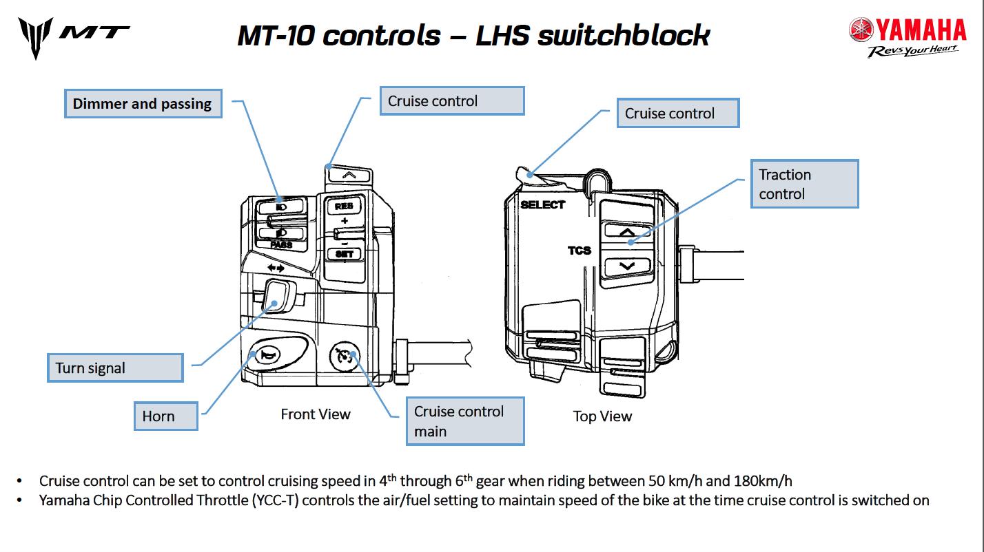 Review 2016 Yamaha Mt 10 Bike Harley Davidson Cruise Control Diagram Lh Sb