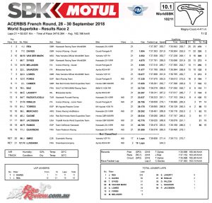 Superbikes Race 2 Results - Magny-Cours 2018