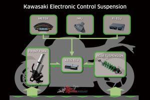 2019 Kawasaki ZX-10R -