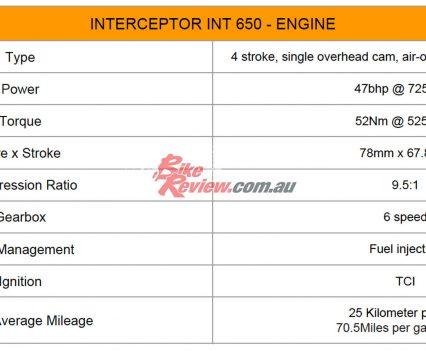 Royal Enfield 650 Cont GT Interceptor 650 BikeReview (29)