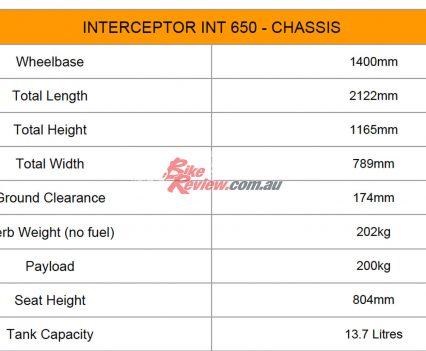Royal Enfield 650 Cont GT Interceptor 650 BikeReview (30)