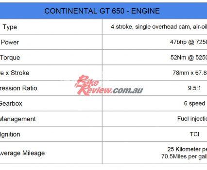 Royal Enfield 650 Cont GT Interceptor 650 BikeReview (32)