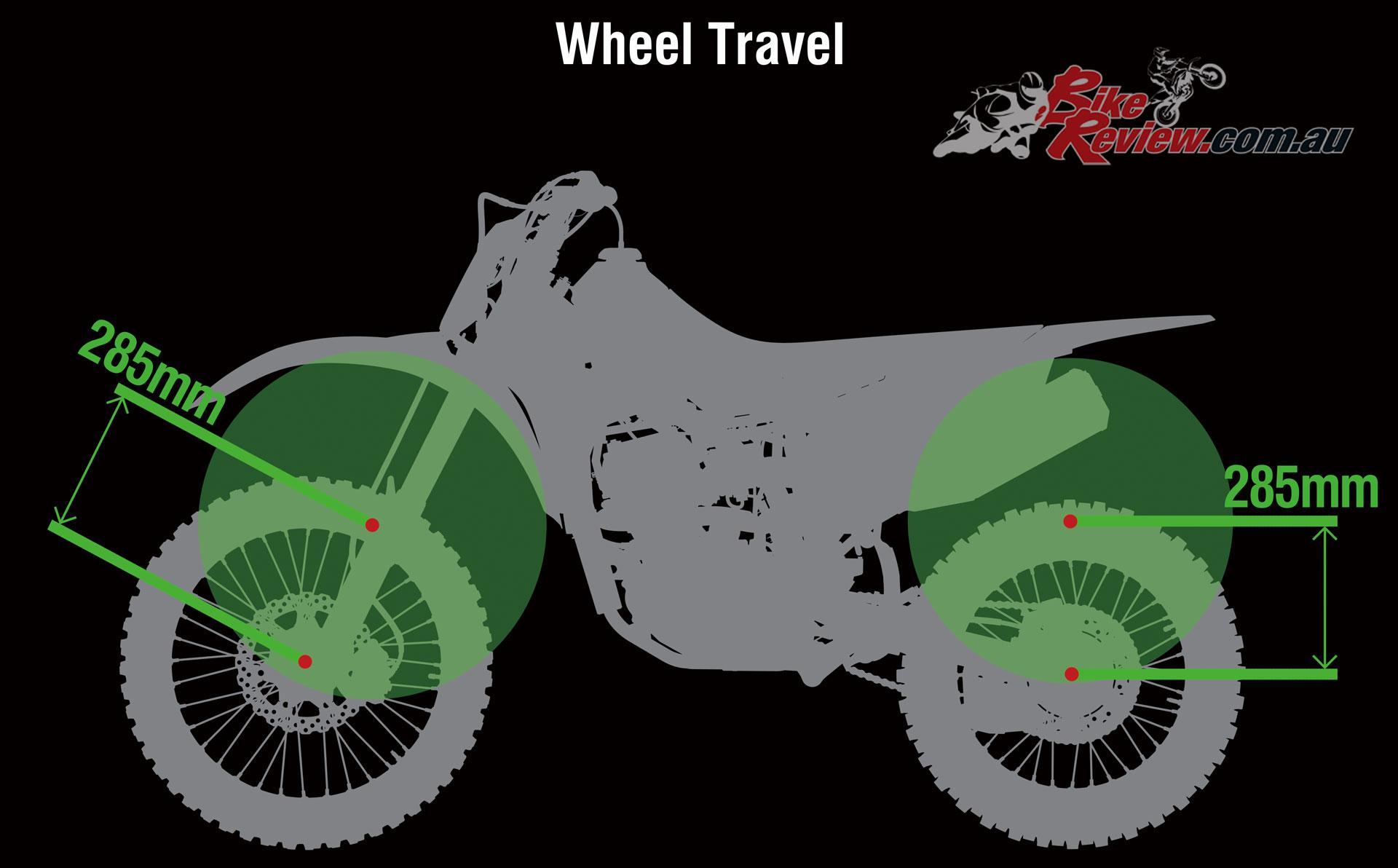 2020 Kawasaki KLX300R suspension travel
