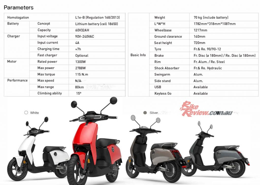 Specifications for the Super SOCO CUX models that will be used by Brisbane based ride-share eMoped.