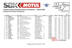 Combined times, Saturday, Yamaha Finance Round One, Phillip Island.